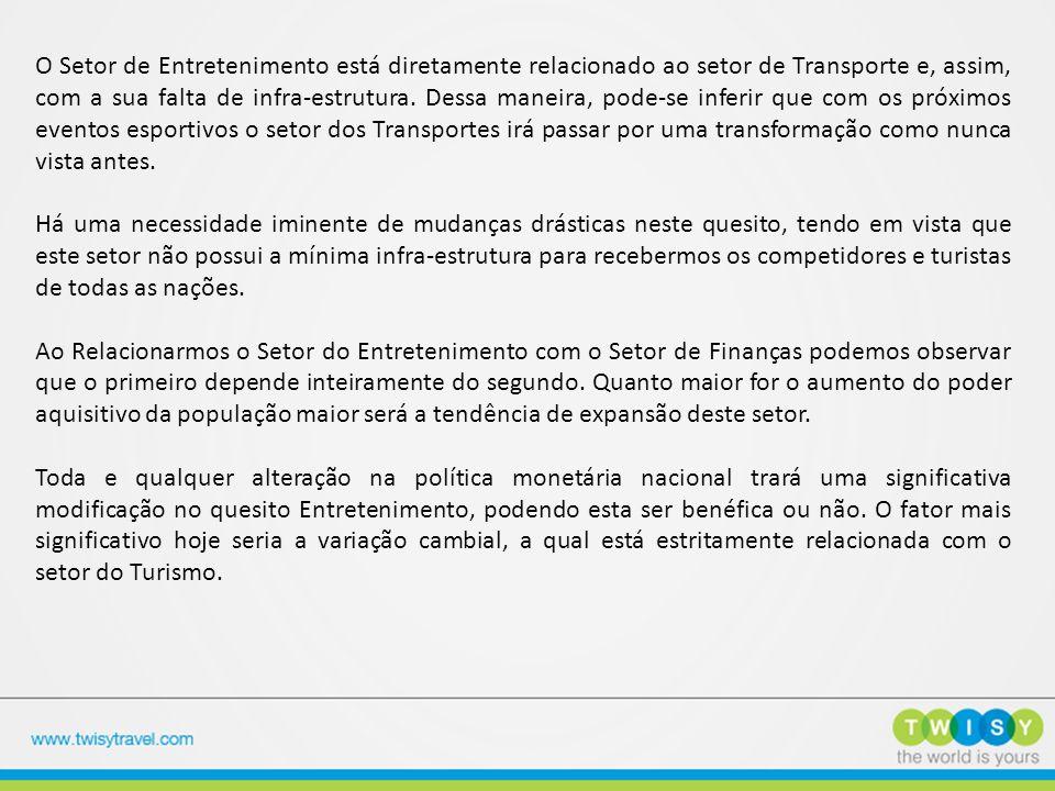 O Setor de Entretenimento está diretamente relacionado ao setor de Transporte e, assim, com a sua falta de infra-estrutura.