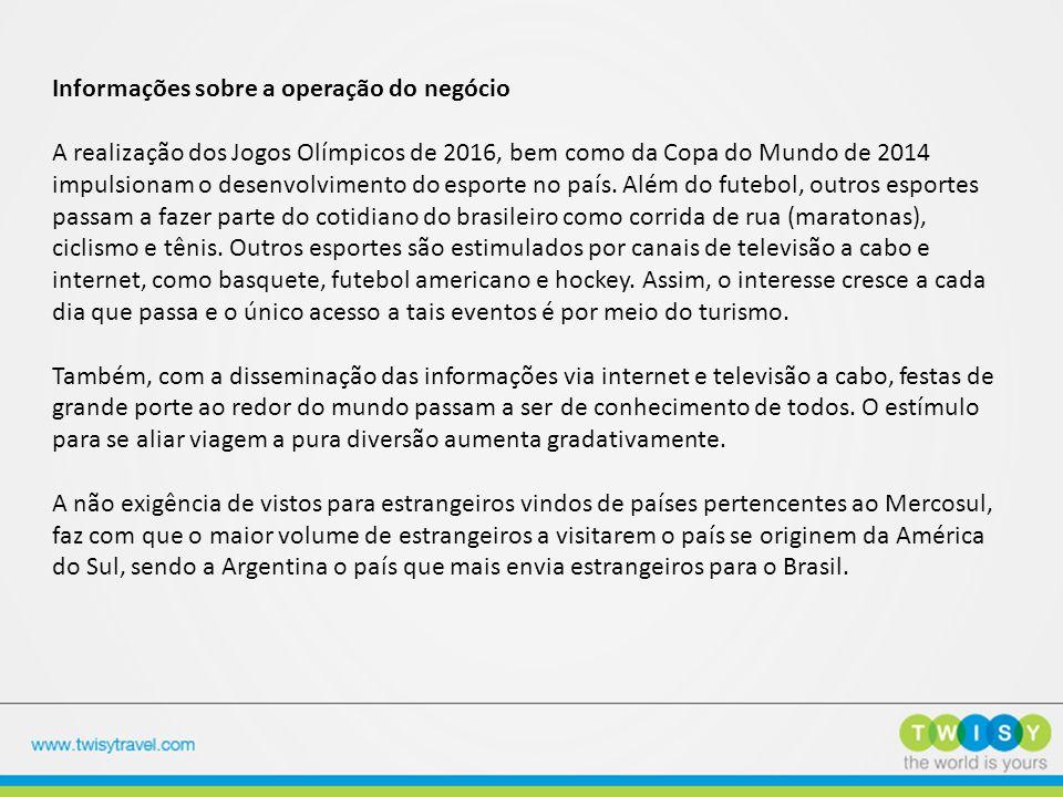 Informações sobre a operação do negócio A realização dos Jogos Olímpicos de 2016, bem como da Copa do Mundo de 2014 impulsionam o desenvolvimento do esporte no país.
