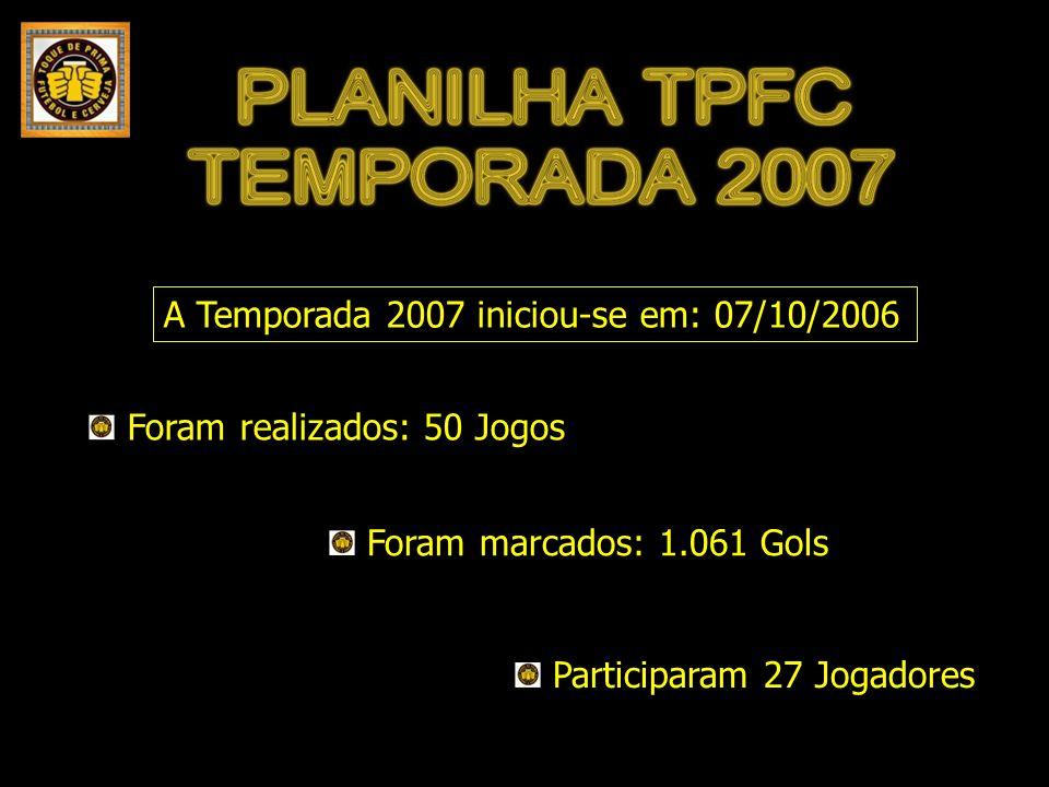 A Temporada 2007 iniciou-se em: 07/10/2006 Foram realizados: 50 Jogos Foram marcados: 1.061 Gols Participaram 27 Jogadores