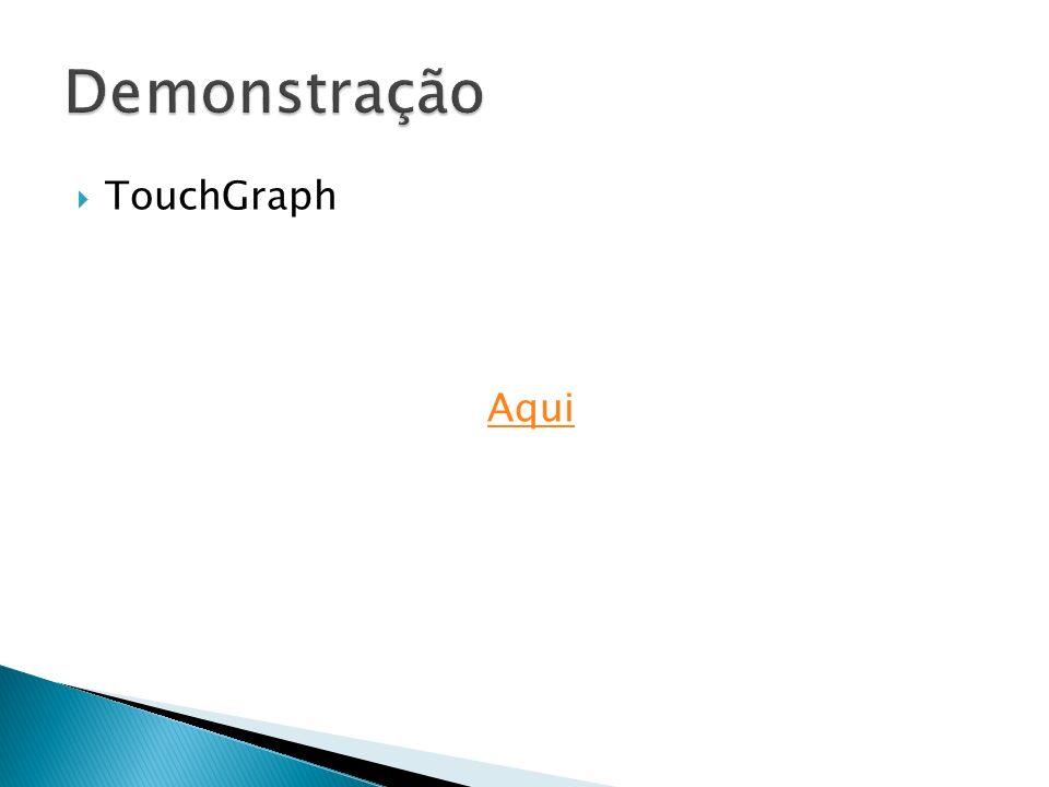 TouchGraph Aqui