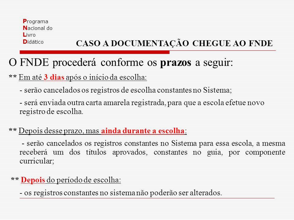 P rograma N acional do L ivro D idático O FNDE procederá conforme os prazos a seguir: ** Em até 3 dias após o início da escolha: - serão cancelados os