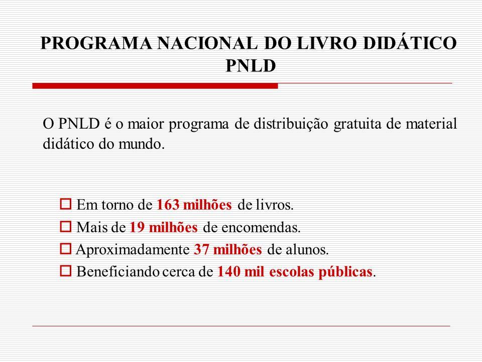 PROGRAMA NACIONAL DO LIVRO DIDÁTICO PNLD O PNLD é o maior programa de distribuição gratuita de material didático do mundo. Em torno de 163 milhões de