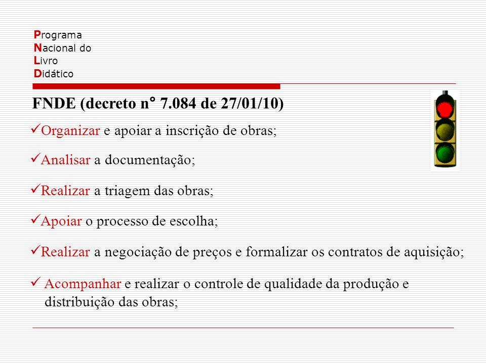 P rograma N acional do L ivro D idático FNDE (decreto n° 7.084 de 27/01/10) Organizar e apoiar a inscrição de obras; Analisar a documentação; Realizar