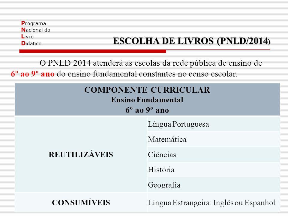 P rograma N acional do L ivro D idático O PNLD 2014 atenderá as escolas da rede pública de ensino de 6º ao 9º ano do ensino fundamental constantes no censo escolar.