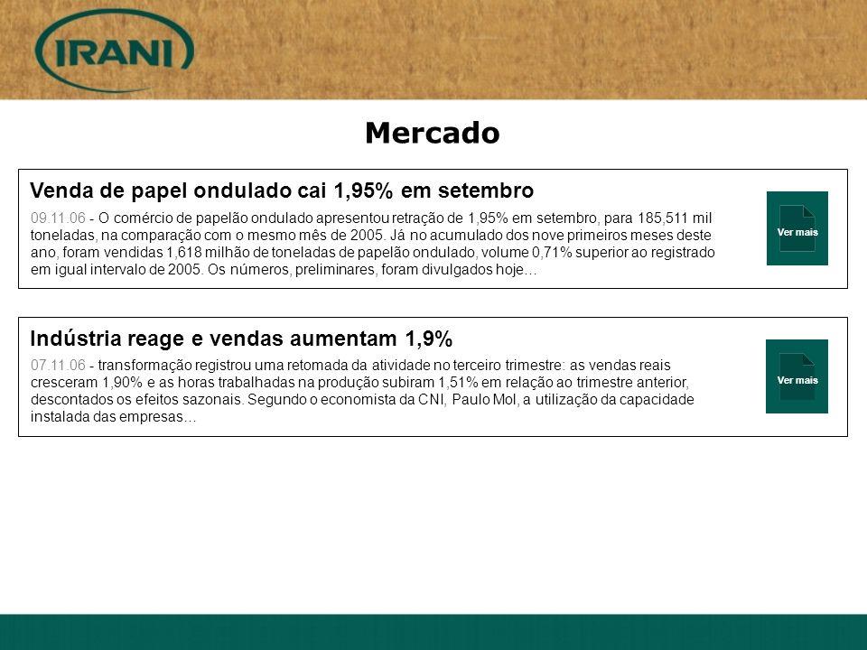 Ver mais Mercado Venda de papel ondulado cai 1,95% em setembro 09.11.06 - O comércio de papelão ondulado apresentou retração de 1,95% em setembro, par