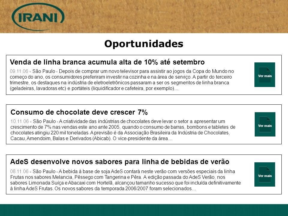 Ver mais Oportunidades Consumo de chocolate deve crescer 7% 10.11.06 - São Paulo - A criatividade das indústrias de chocolates deve levar o setor a ap