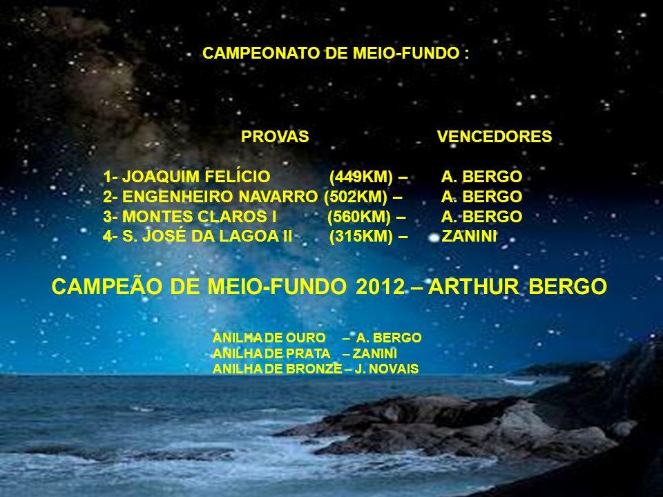 CAMPEONATO DE MEIO-FUNDO : PROVAS 1- JOAQUIM FELÍCIO (449KM) – 2- ENGENHEIRO NAVARRO (502KM) – 3- MONTES CLAROS I (560KM) – 4- S.