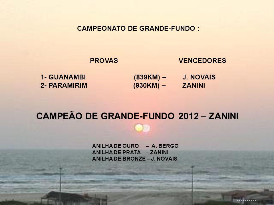 CAMPEONATO DE GRANDE-FUNDO : PROVAS 1- GUANAMBI (839KM) – 2- PARAMIRIM (930KM) – VENCEDORES J.