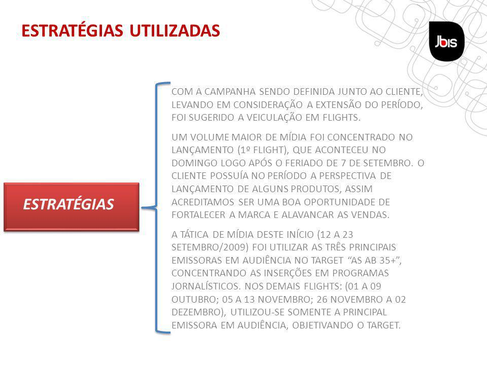 TÁTICA REVISTA ESTRATÉGIAS UTILIZADAS PESQUISAS UTILIZAMOS PESQUISAS DE HÁBITO DO INSTITUTO IPSOS/MARPLAN : EGM – JANEIRO/09 A DEZEMBRO/2009, PARA ESTUDO DE COBERTURA DOS MEIOS E INFLUÊNCIA DE COMPRA.