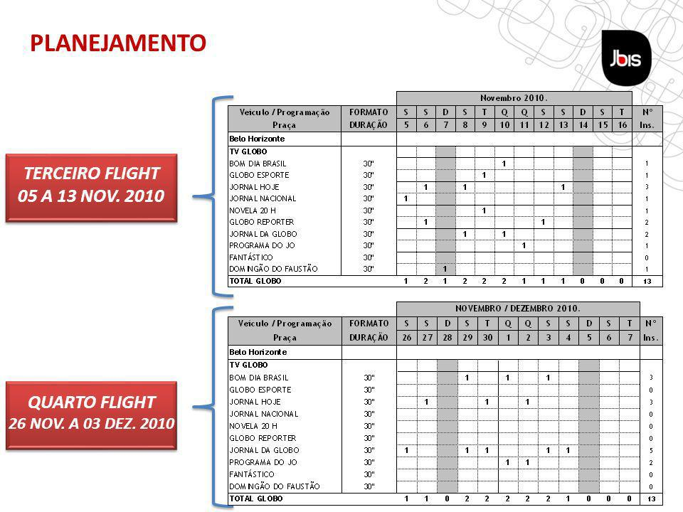 TÁTICA REVISTA PLANEJAMENTO TÁTICA REVISTA TERCEIRO FLIGHT 05 A 13 NOV.