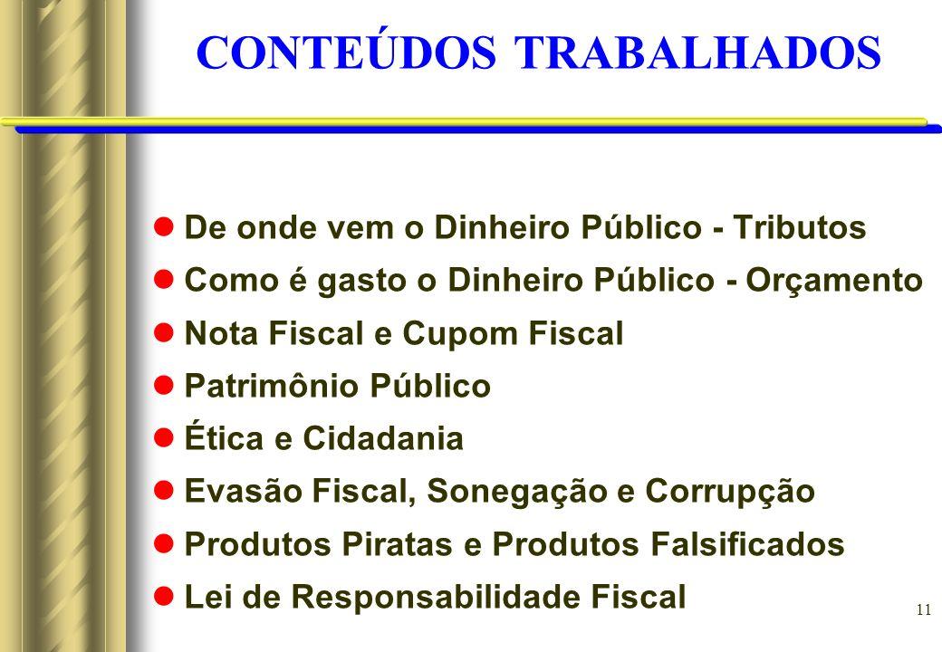 11 CONTEÚDOS TRABALHADOS De onde vem o Dinheiro Público - Tributos Como é gasto o Dinheiro Público - Orçamento Nota Fiscal e Cupom Fiscal Patrimônio P