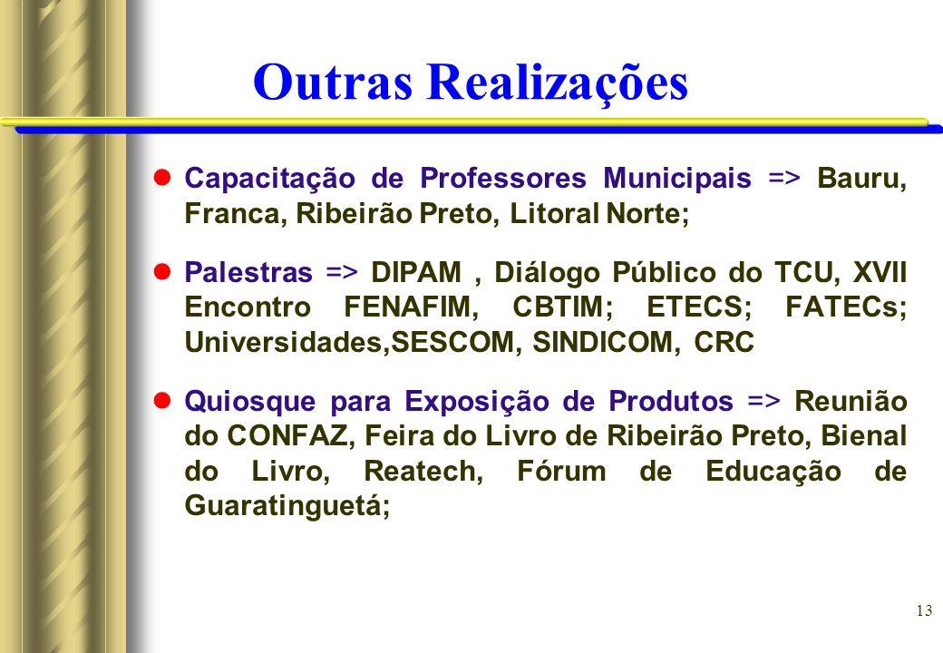 13 Outras Realizações Capacitação de Professores Municipais => Bauru, Franca, Ribeirão Preto, Litoral Norte; Palestras => DIPAM, Diálogo Público do TC