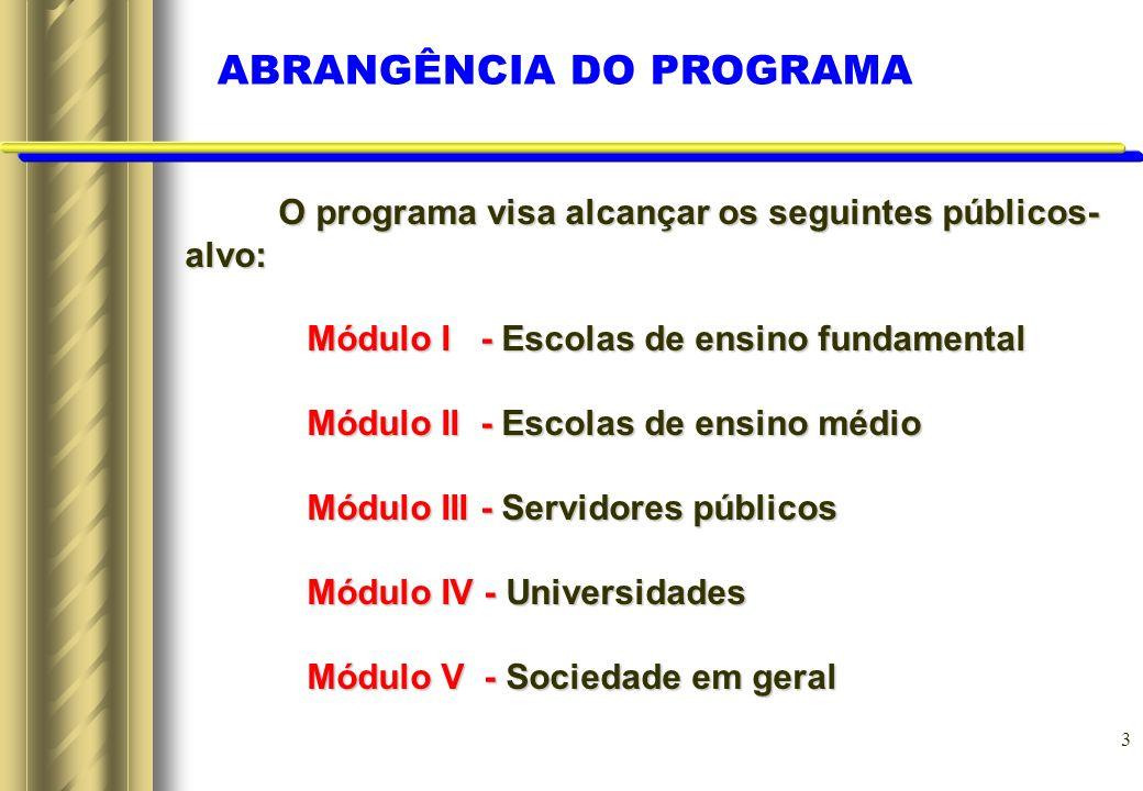 3 O programa visa alcançar os seguintes públicos- alvo: Módulo I - Escolas de ensino fundamental Módulo II - Escolas de ensino médio Módulo III - Serv