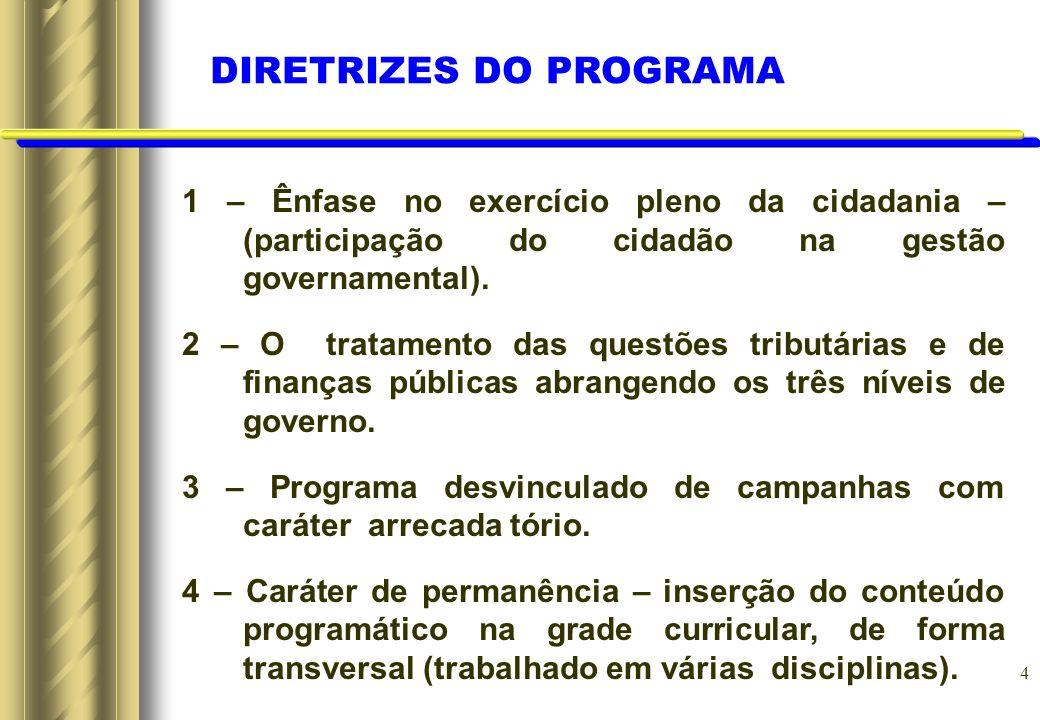 4 1 – Ênfase no exercício pleno da cidadania – (participação do cidadão na gestão governamental). 2 – O tratamento das questões tributárias e de finan