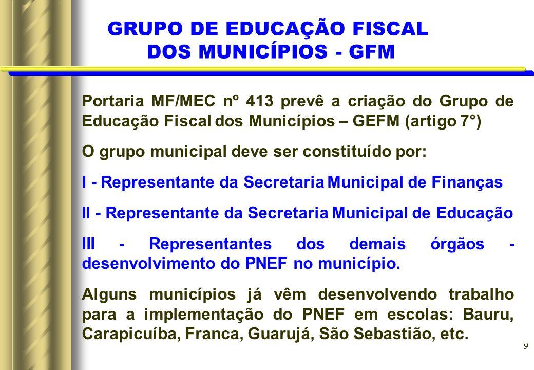 9 Portaria MF/MEC nº 413 prevê a criação do Grupo de Educação Fiscal dos Municípios – GEFM (artigo 7°) O grupo municipal deve ser constituído por: I -