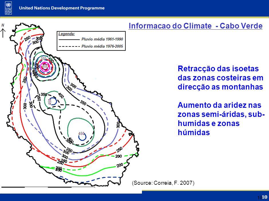10 Retracção das isoetas das zonas costeiras em direcção as montanhas Aumento da aridez nas zonas semi-áridas, sub- humidas e zonas húmidas (Source: Correia, F.