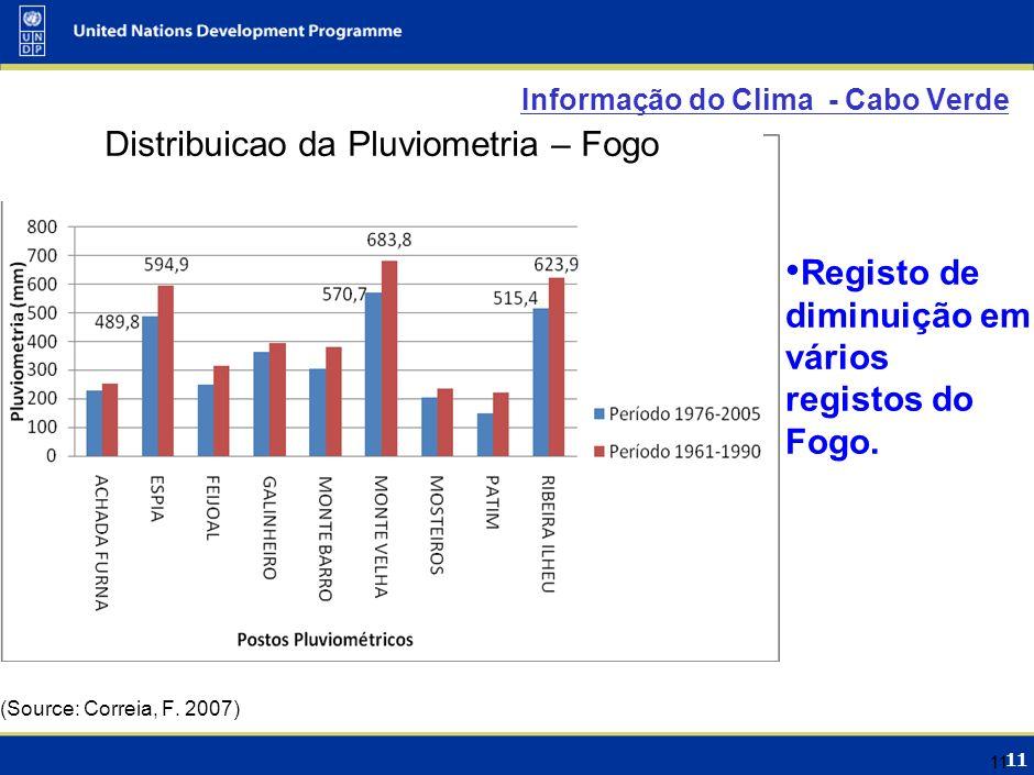 11 Informação do Clima - Cabo Verde Registo de diminuição em vários registos do Fogo. 11 Distribuicao da Pluviometria – Fogo (Source: Correia, F. 2007