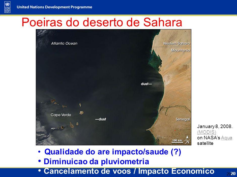 20 Poeiras do deserto de Sahara Qualidade do are impacto/saude (?) Diminuicao da pluviometria Cancelamento de voos / Impacto Economico January 8, 2008.
