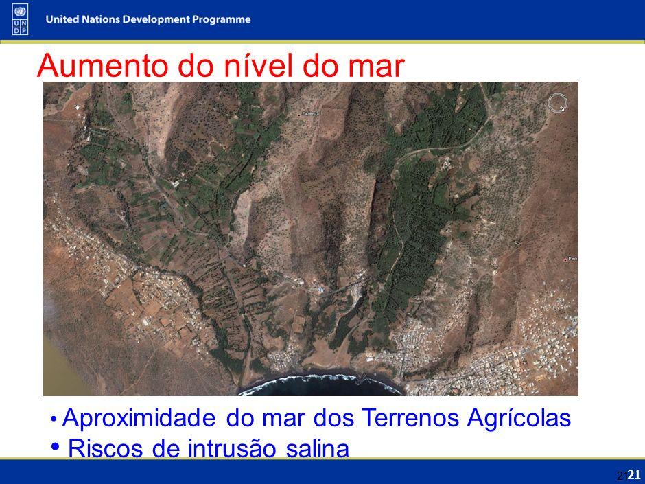 21 Aumento do nível do mar Aproximidade do mar dos Terrenos Agrícolas Riscos de intrusão salina