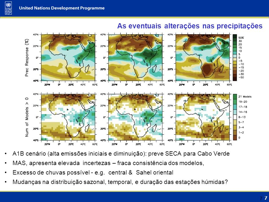 7 7 As eventuais alterações nas precipitações A1B cenário (alta emissões iniciais e diminuição): preve SECA para Cabo Verde MAS, apresenta elevada inc