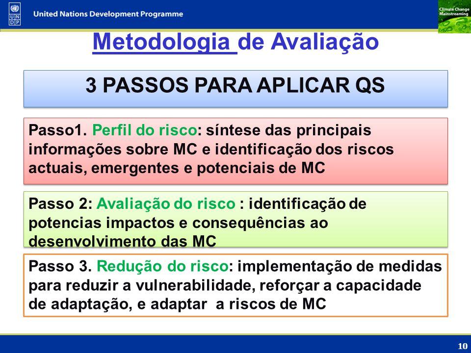 10 Metodologia de Avaliação 3 PASSOS PARA APLICAR QS 3 PASSOS PARA APLICAR QS Passo1. Perfil do risco: síntese das principais informações sobre MC e i