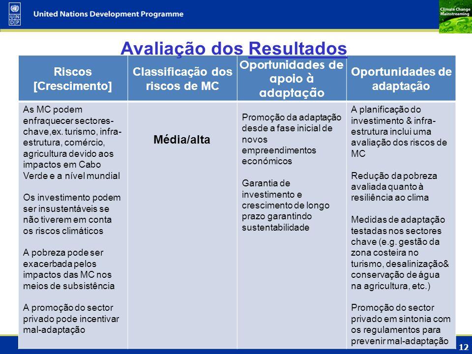12 III. Passo 1: Avaliação dos Resultados Riscos [Crescimento] Classificação dos riscos de MC Oportunidades de apoio à adaptação Oportunidades de adap