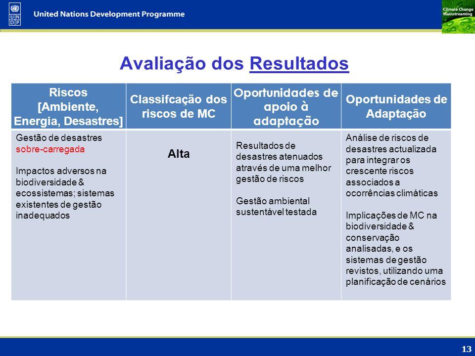 13 Avaliação dos Resultados Riscos [Ambiente, Energia, Desastres] Classifcação dos riscos de MC Oportunidades de apoio à adaptação Oportunidades de Ad