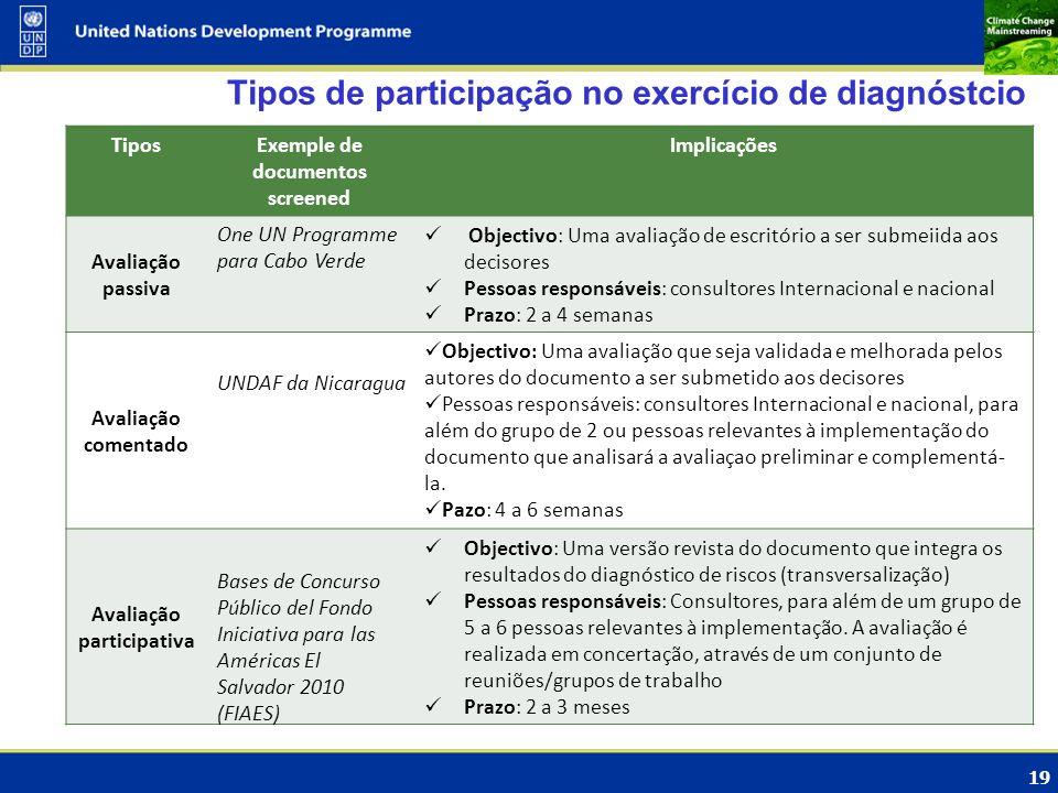 19 TiposExemple de documentos screened Implicações Avaliação passiva Objectivo: Uma avaliação de escritório a ser submeiida aos decisores Pessoas resp
