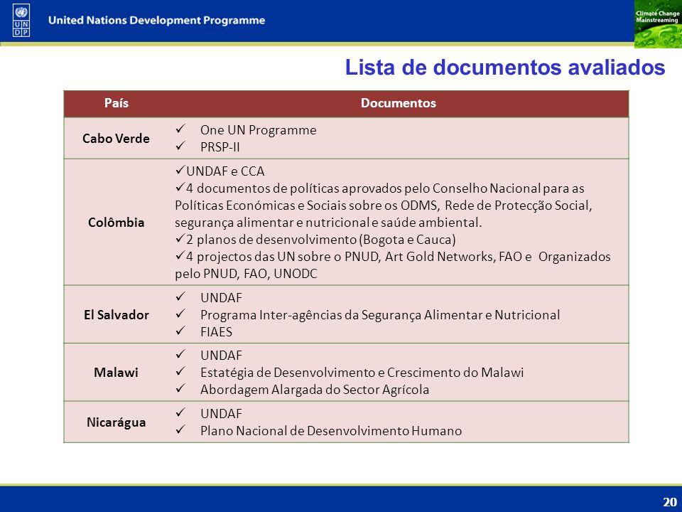 20 Lista de documentos avaliados PaísDocumentos Cabo Verde One UN Programme PRSP-II Colômbia UNDAF e CCA 4 documentos de políticas aprovados pelo Cons