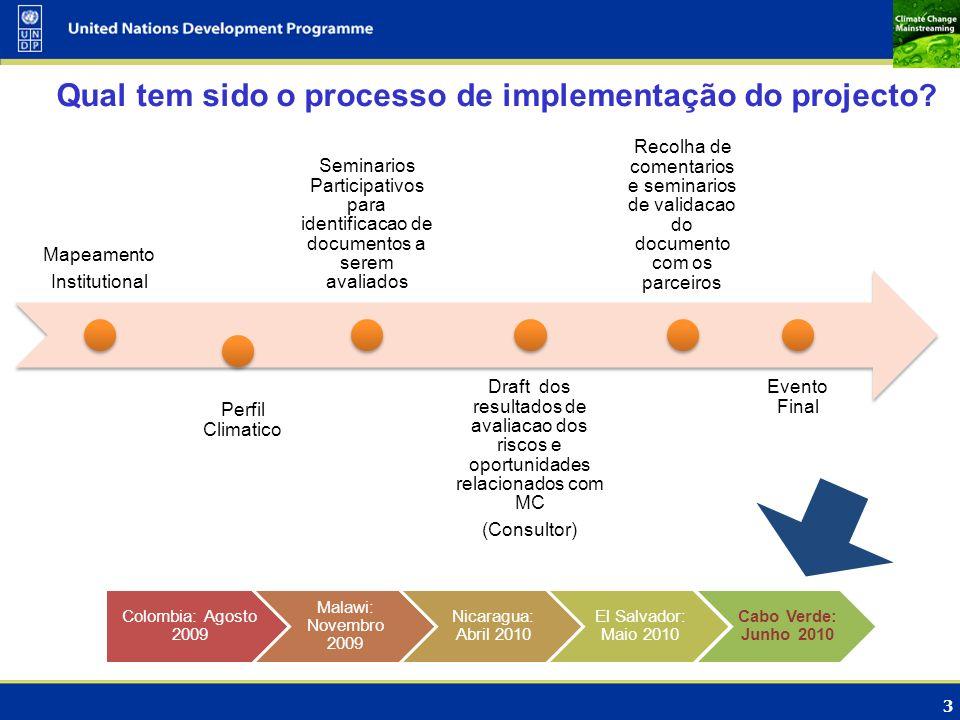 3 Mapeamento Institutional Perfil Climatico Seminarios Participativos para identificacao de documentos a serem avaliados Draft dos resultados de avali