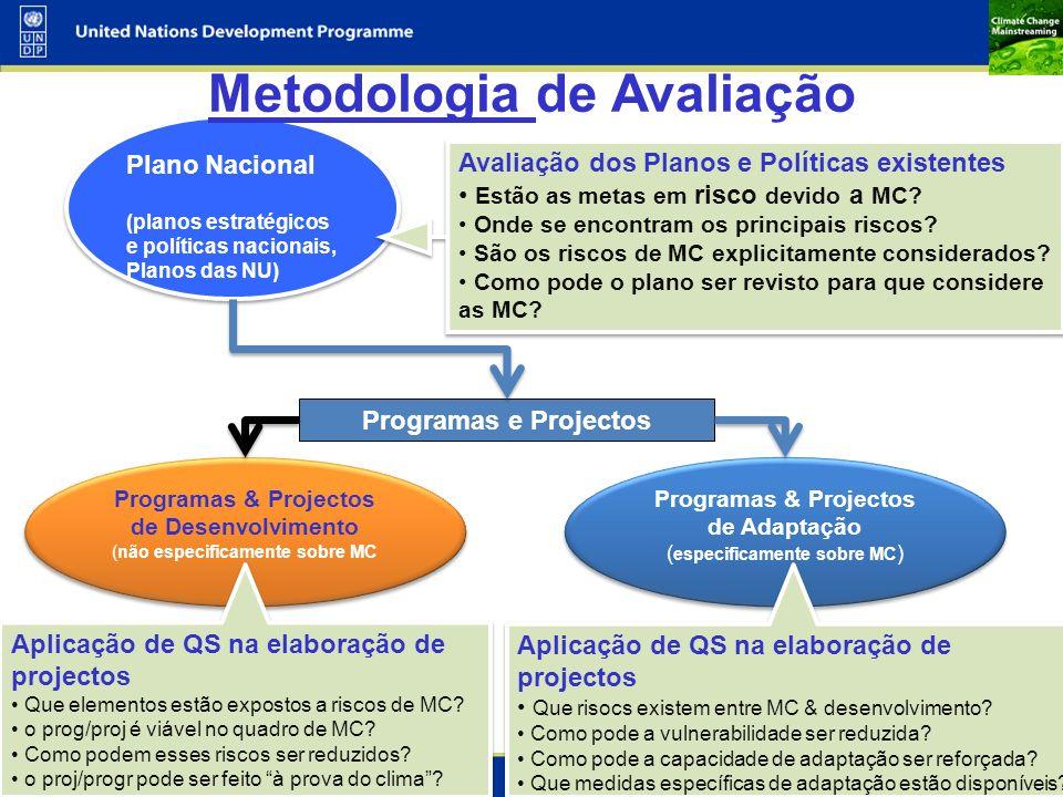 9 Programas & Projectos de Desenvolvimento (não especificamente sobre MC Programas & Projectos de Desenvolvimento (não especificamente sobre MC Plano