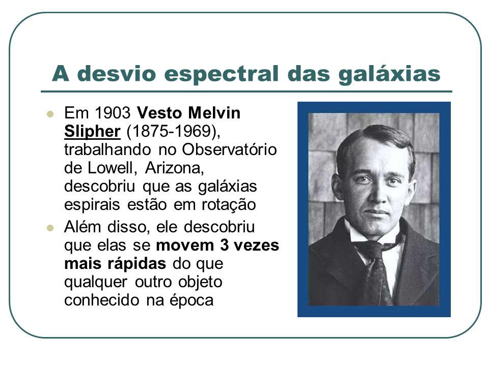 A desvio espectral das galáxias Em 1903 Vesto Melvin Slipher (1875-1969), trabalhando no Observatório de Lowell, Arizona, descobriu que as galáxias es
