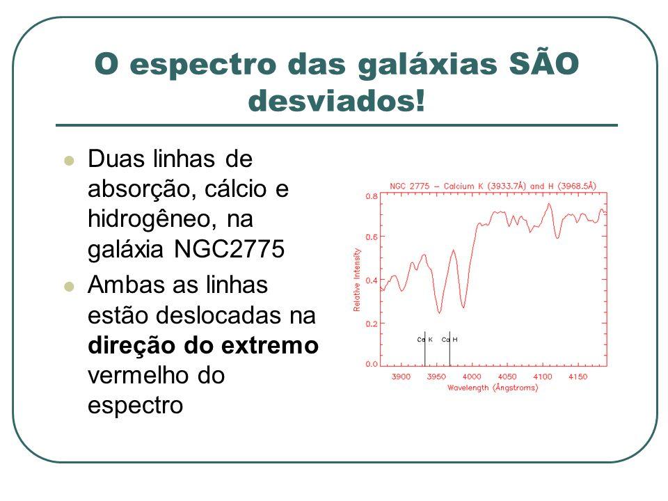 O espectro das galáxias SÃO desviados! Duas linhas de absorção, cálcio e hidrogêneo, na galáxia NGC2775 Ambas as linhas estão deslocadas na direção do