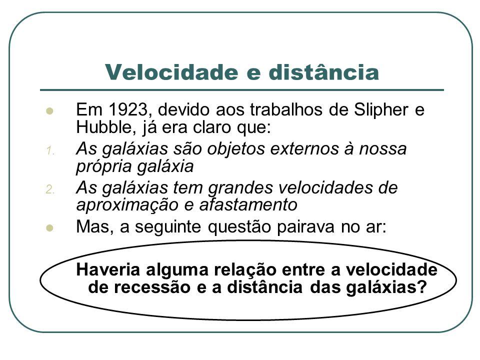 Velocidade e distância Em 1923, devido aos trabalhos de Slipher e Hubble, já era claro que: 1. As galáxias são objetos externos à nossa própria galáxi