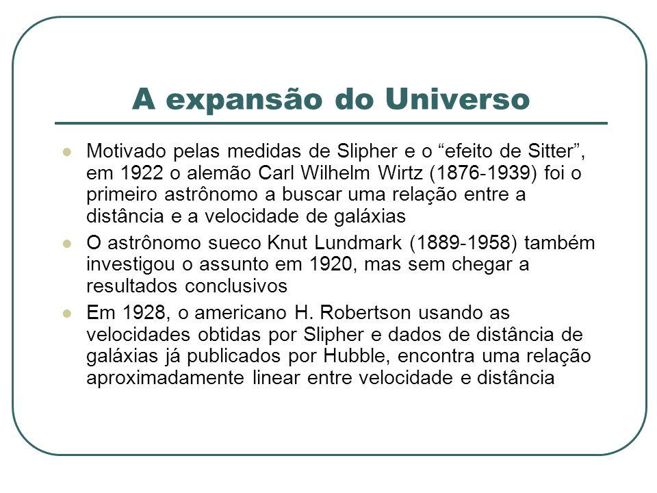 A expansão do Universo Motivado pelas medidas de Slipher e o efeito de Sitter, em 1922 o alemão Carl Wilhelm Wirtz (1876-1939) foi o primeiro astrônom