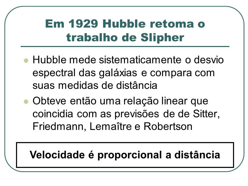 Em 1929 Hubble retoma o trabalho de Slipher Hubble mede sistematicamente o desvio espectral das galáxias e compara com suas medidas de distância Obtev