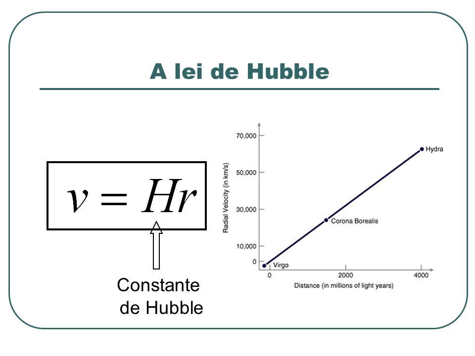 A lei de Hubble Constante de Hubble