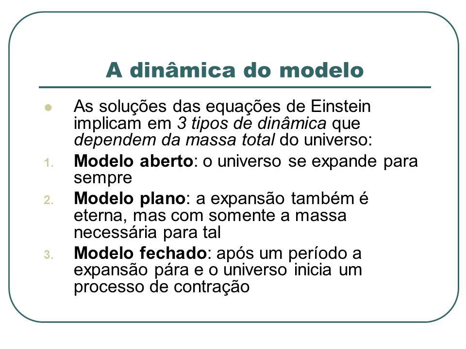 A dinâmica do modelo As soluções das equações de Einstein implicam em 3 tipos de dinâmica que dependem da massa total do universo: 1. Modelo aberto: o