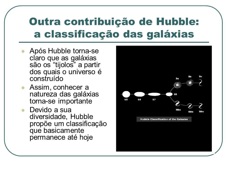 Outra contribuição de Hubble: a classificação das galáxias Após Hubble torna-se claro que as galáxias são os tijolos a partir dos quais o universo é c