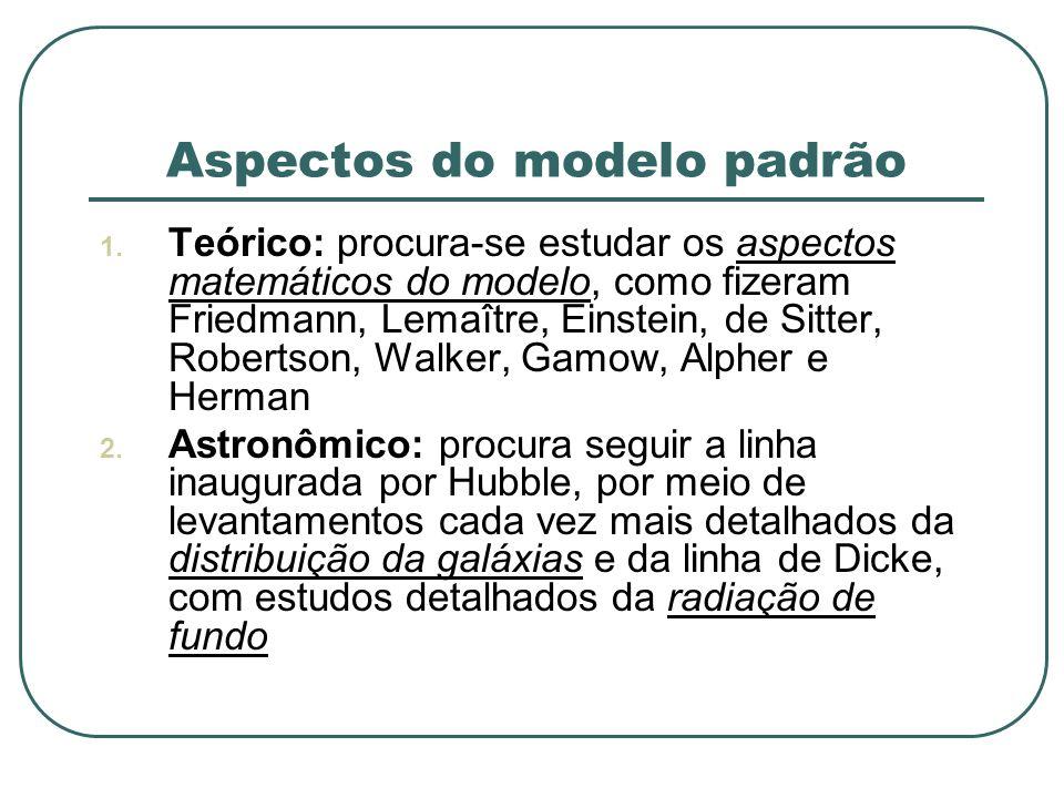 Aspectos do modelo padrão 1. Teórico: procura-se estudar os aspectos matemáticos do modelo, como fizeram Friedmann, Lemaître, Einstein, de Sitter, Rob