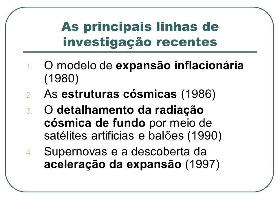 As principais linhas de investigação recentes 1. O modelo de expansão inflacionária (1980) 2. As estruturas cósmicas (1986) 3. O detalhamento da radia