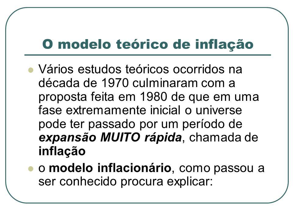 O modelo teórico de inflação Vários estudos teóricos ocorridos na década de 1970 culminaram com a proposta feita em 1980 de que em uma fase extremamen