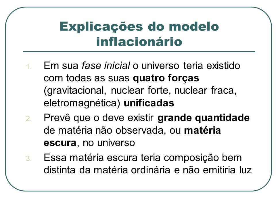 Explicações do modelo inflacionário 1. Em sua fase inicial o universo teria existido com todas as suas quatro forças (gravitacional, nuclear forte, nu