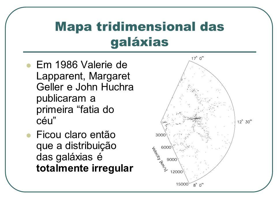 Mapa tridimensional das galáxias Em 1986 Valerie de Lapparent, Margaret Geller e John Huchra publicaram a primeira fatia do céu Ficou claro então que