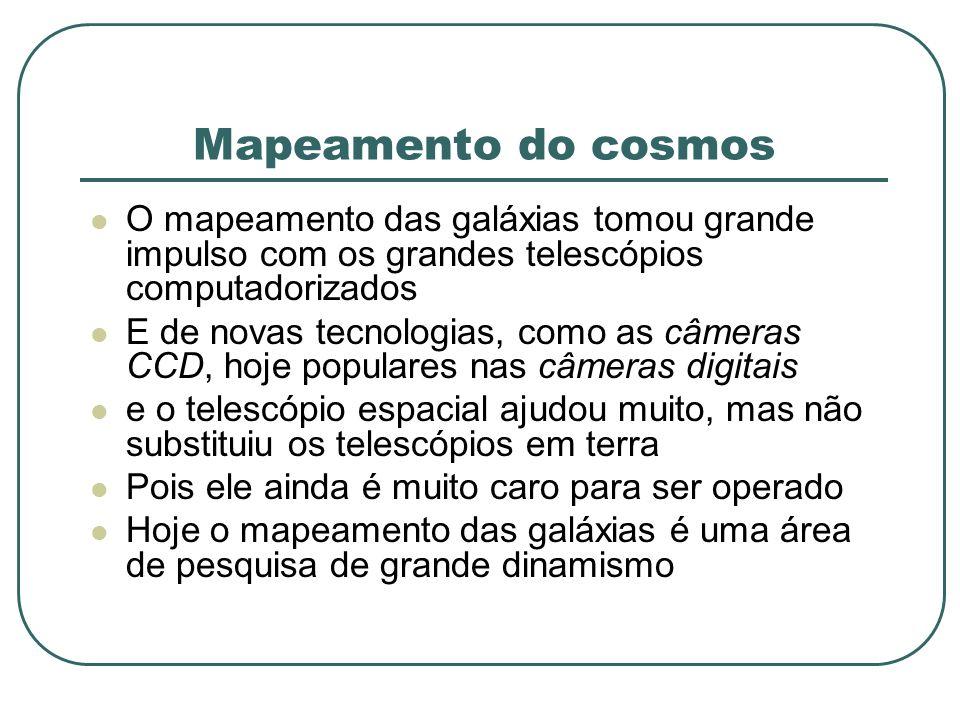 Mapeamento do cosmos O mapeamento das galáxias tomou grande impulso com os grandes telescópios computadorizados E de novas tecnologias, como as câmera