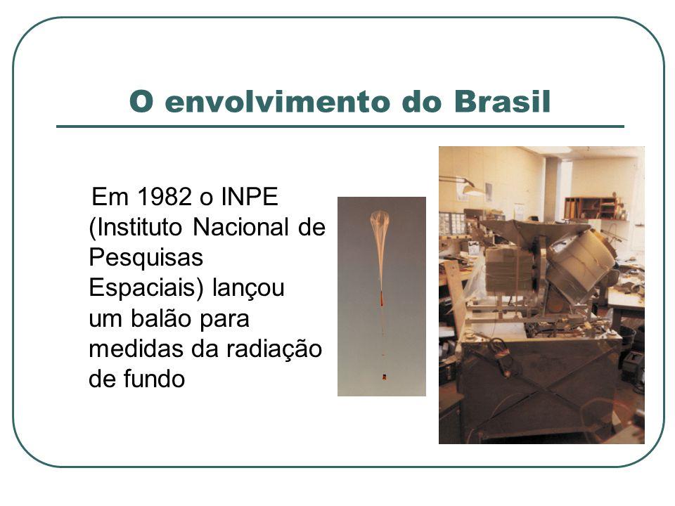 O envolvimento do Brasil Em 1982 o INPE (Instituto Nacional de Pesquisas Espaciais) lançou um balão para medidas da radiação de fundo