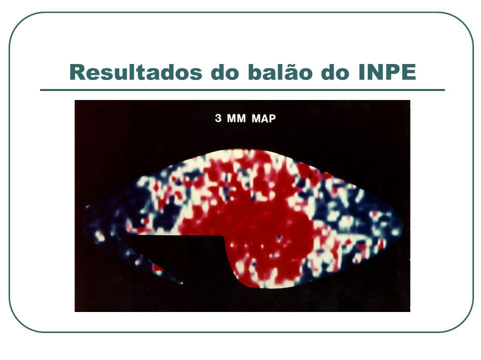 Resultados do balão do INPE