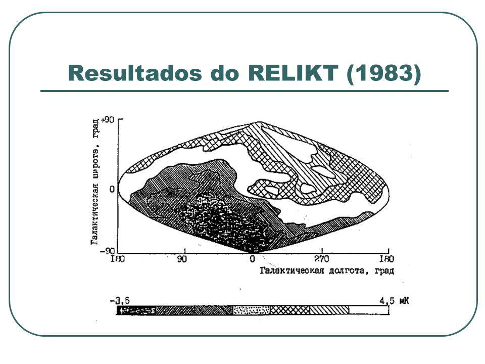 Resultados do RELIKT (1983)