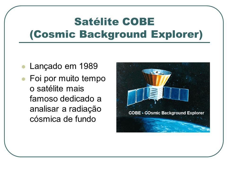 Satélite COBE (Cosmic Background Explorer) Lançado em 1989 Foi por muito tempo o satélite mais famoso dedicado a analisar a radiação cósmica de fundo