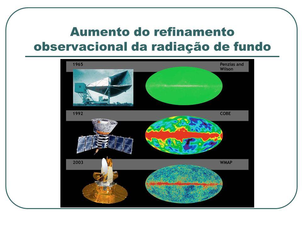 Aumento do refinamento observacional da radiação de fundo